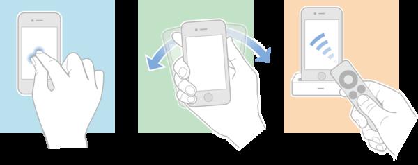 Event in iOS